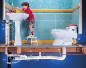 Plumbing New Year's Resolutions